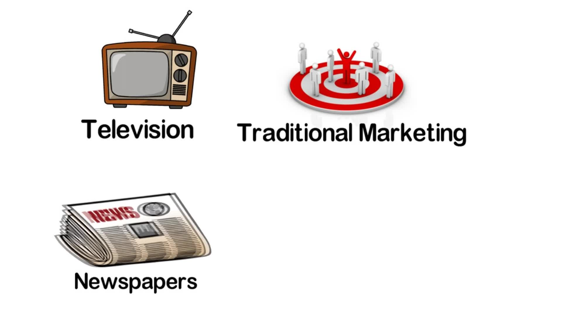 Television is Changing – Expanding to more Outlets