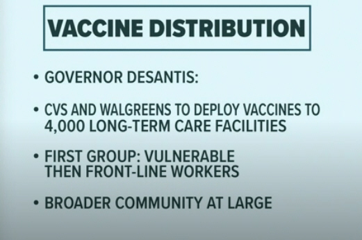 FIRST COVID-19 VACCINES TO ARRIVE IN WALTON COUNTY; WCBCC, DOH and WCEM PLAN FOR DISTRIBUTION